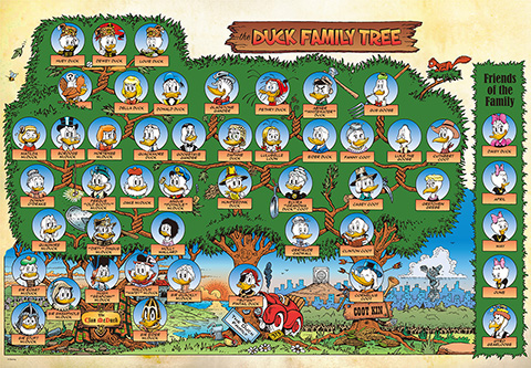 The Duck Family Tree (1000 stukjes)